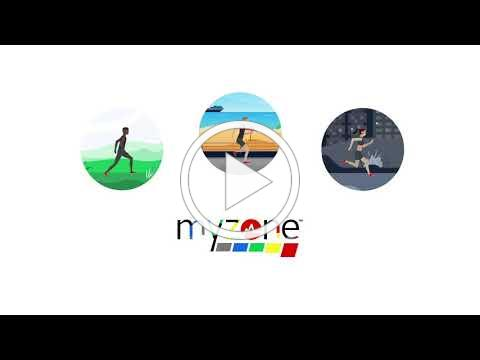 How Myzone Connects to 3rd Party Apps