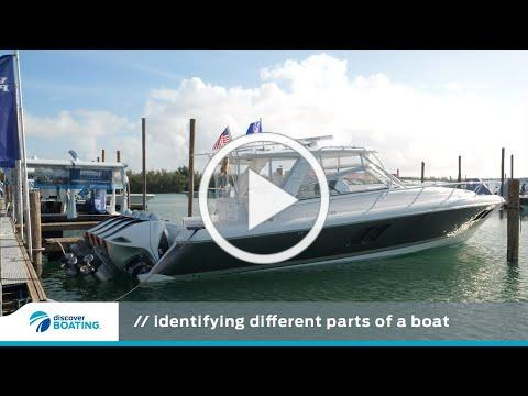 Parts of a Boat: Understanding the Anatomy of a Boat
