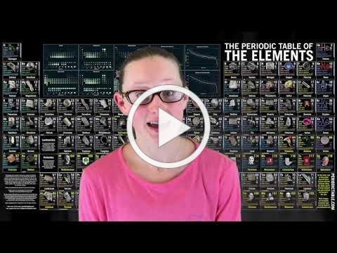 Chemistry- The Periodic Table