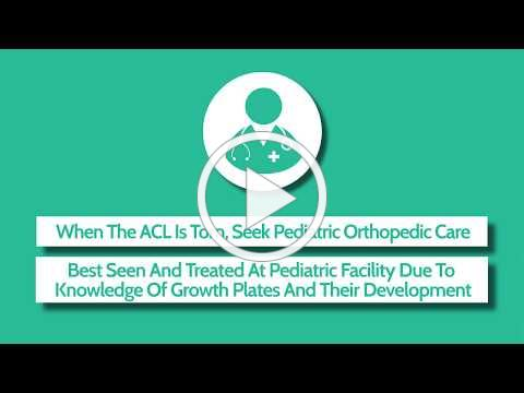 ACL Injury Signs & Symptoms - Dr. Craig Spurdle Explains