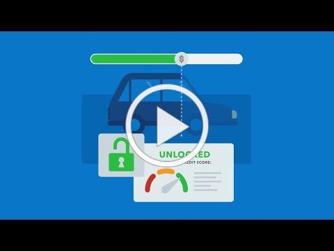 3 Ways to Build Your Credit Score- consumerfinance.gov