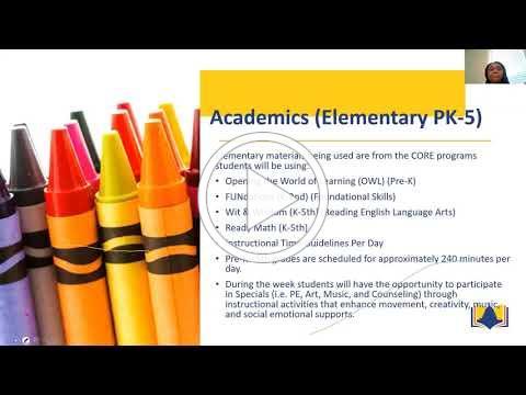 Virtual Parent Engagement Presentation (Elementary School Division)